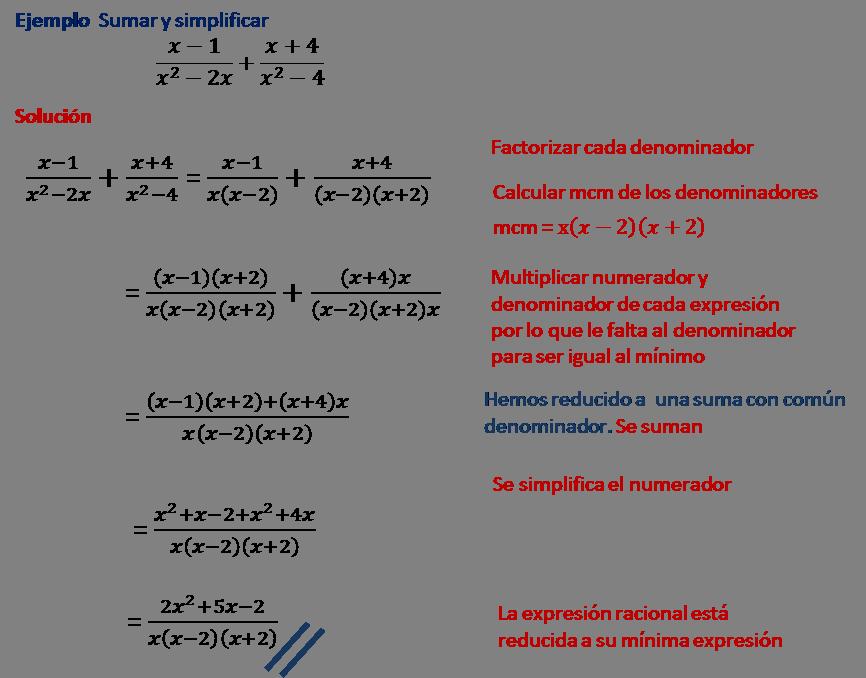 Practica De Suma Y Resta De Fracciones Algebraicas - UKIndex
