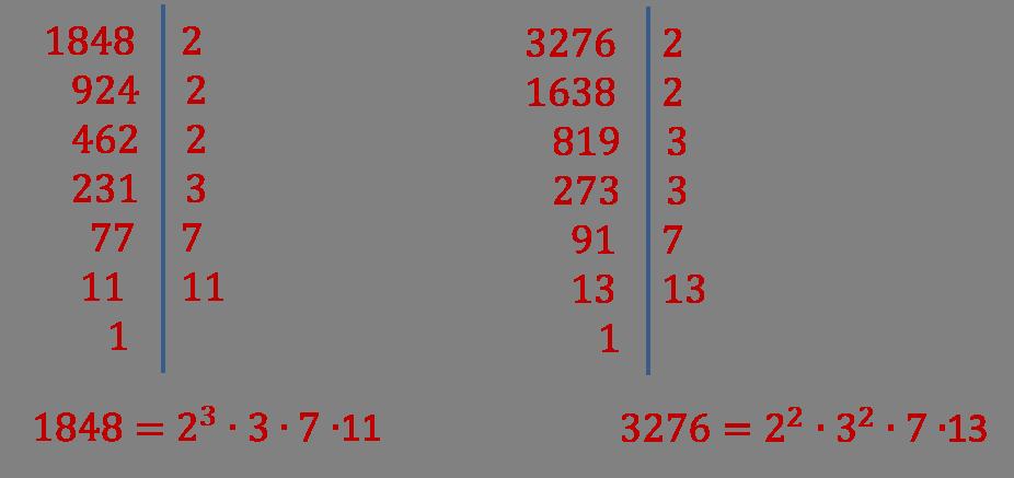 Simplificar fracciones hasta su mínima expresión